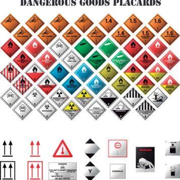 Hazardous Communications
